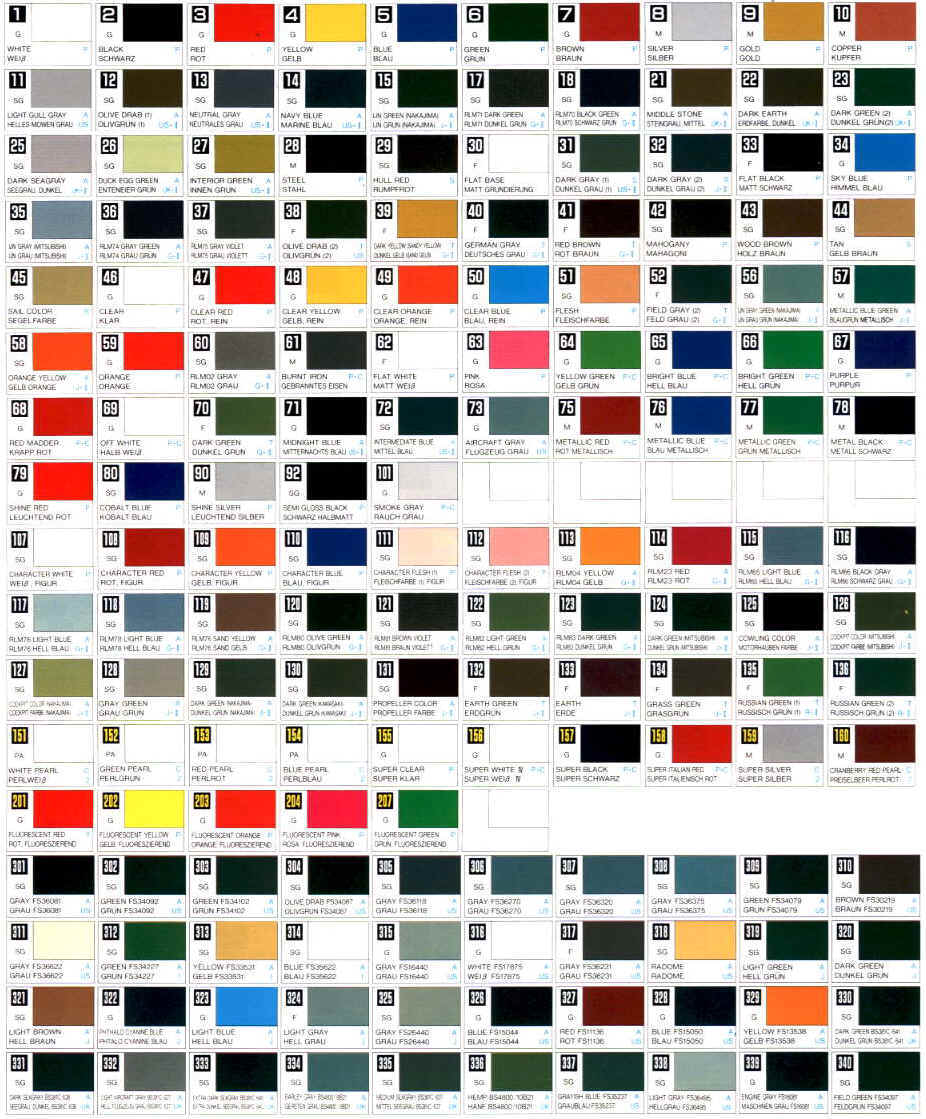 Color reference charts gunze sangyo mr color map color reference charts gunze sangyo mr color map geenschuldenfo Gallery